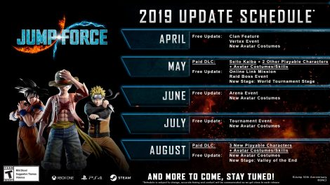 road map for updates in JUMP FORCE 2019